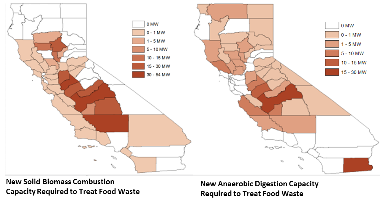 Maps of new solid biomass combustion capacity and new AD infrastructure (converted to biogas combustion capacity [MWe] for ease of comparison) needed to reach gross electricity generation potentials for low and high moisture food waste assuming long-term storage of high moisture food waste is possible.