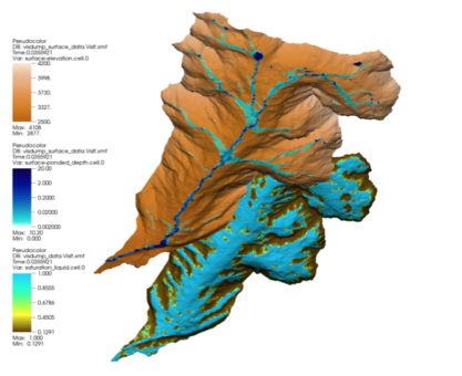 Simulated surface and subsurface water from Amanzi-ATS hydrological modeling of the Copper Creek sub-catchment in the East River, Colorado watershed. (Credit: Zexuan Xu/Berkeley Lab, David Moulton/Los Alamos National Laboratory)