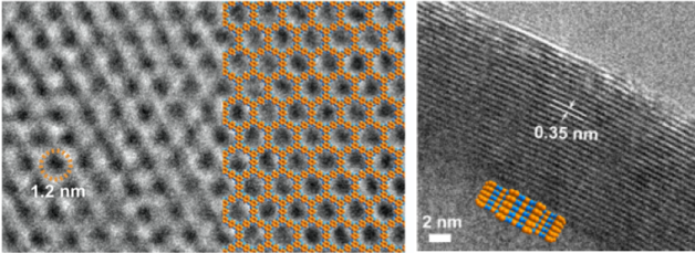 High-resolution transmission electron microscopy images of the Berkeley Lab PGF cathode reveal (at left) a highly ordered honeycomb structure within the 2D plane, and (at right) layered columnar arrays stacked perpendicular to the 2D plane. (Credit: Yi Liu/Berkeley Lab)